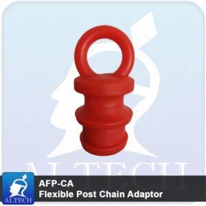 AFP-CA